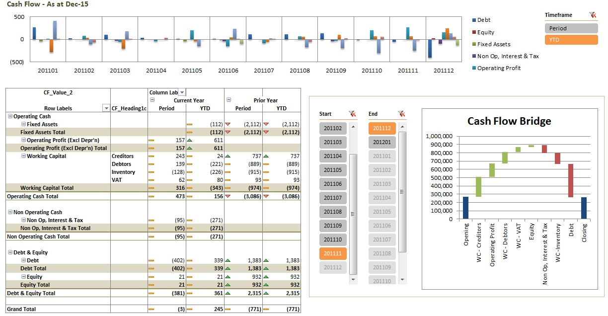 business cash flow template exceldownload free software