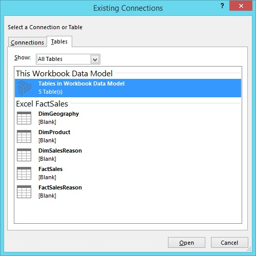 Excel extras Power Pivot – creating and using table